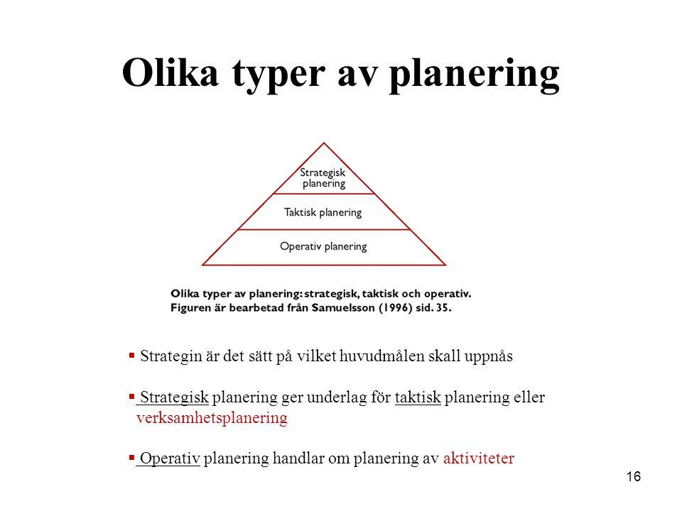 Olika typer av planering
