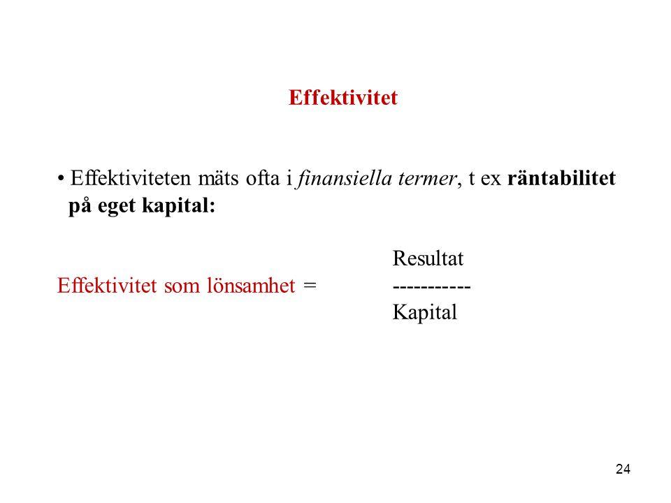 Effektivitet • Effektiviteten mäts ofta i finansiella termer, t ex räntabilitet. på eget kapital: Resultat.