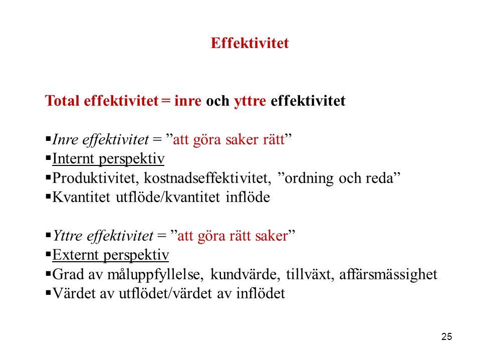 Effektivitet Total effektivitet = inre och yttre effektivitet. Inre effektivitet = att göra saker rätt