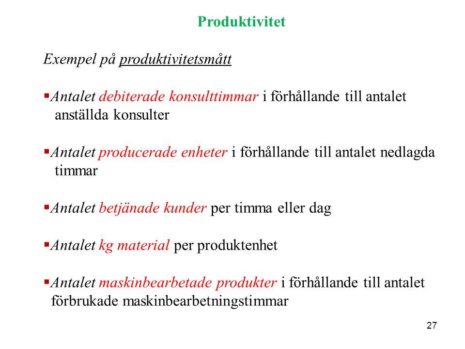Produktivitet Exempel på produktivitetsmått. Antalet debiterade konsulttimmar i förhållande till antalet.