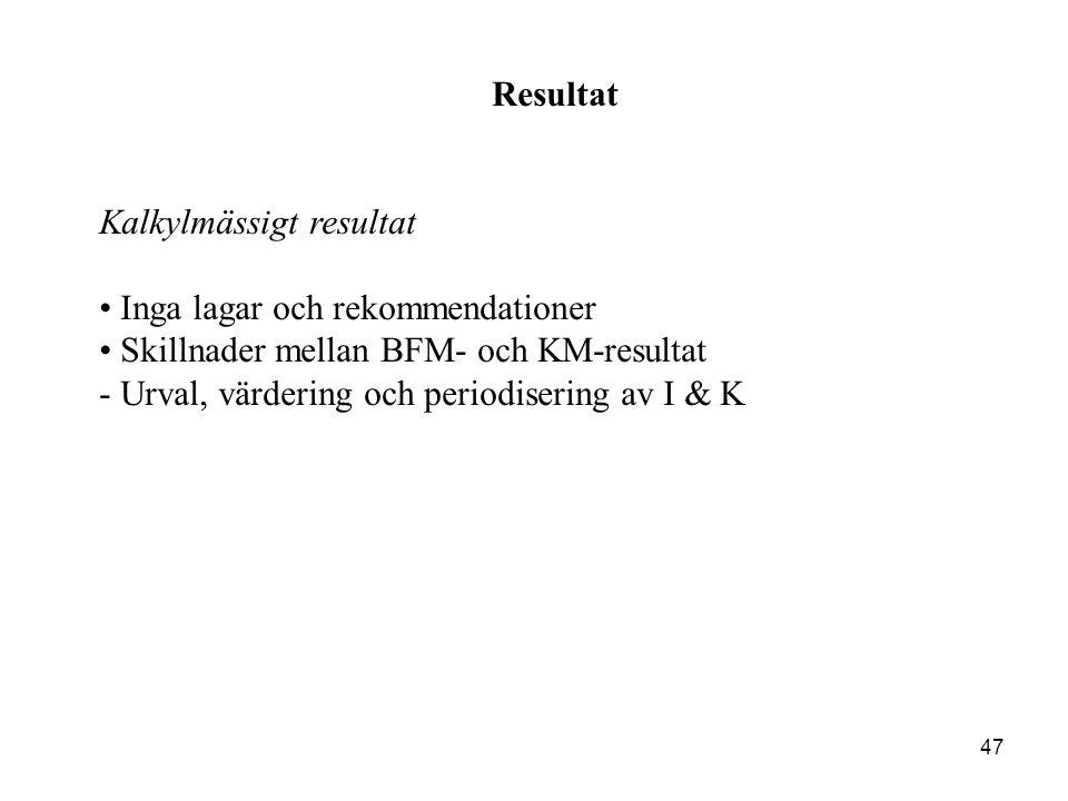 Resultat Kalkylmässigt resultat. • Inga lagar och rekommendationer. • Skillnader mellan BFM- och KM-resultat.