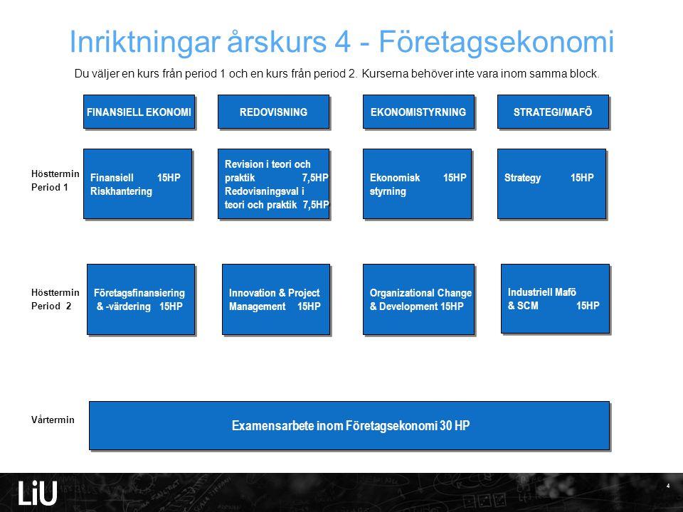 Inriktningar årskurs 4 - Företagsekonomi