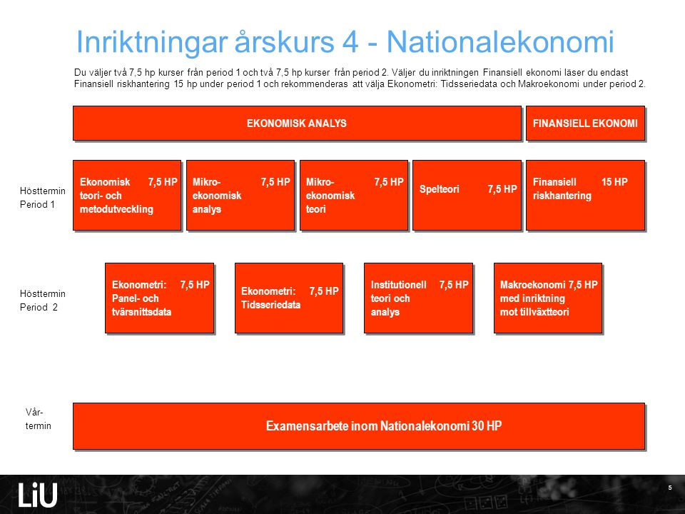 Inriktningar årskurs 4 - Nationalekonomi