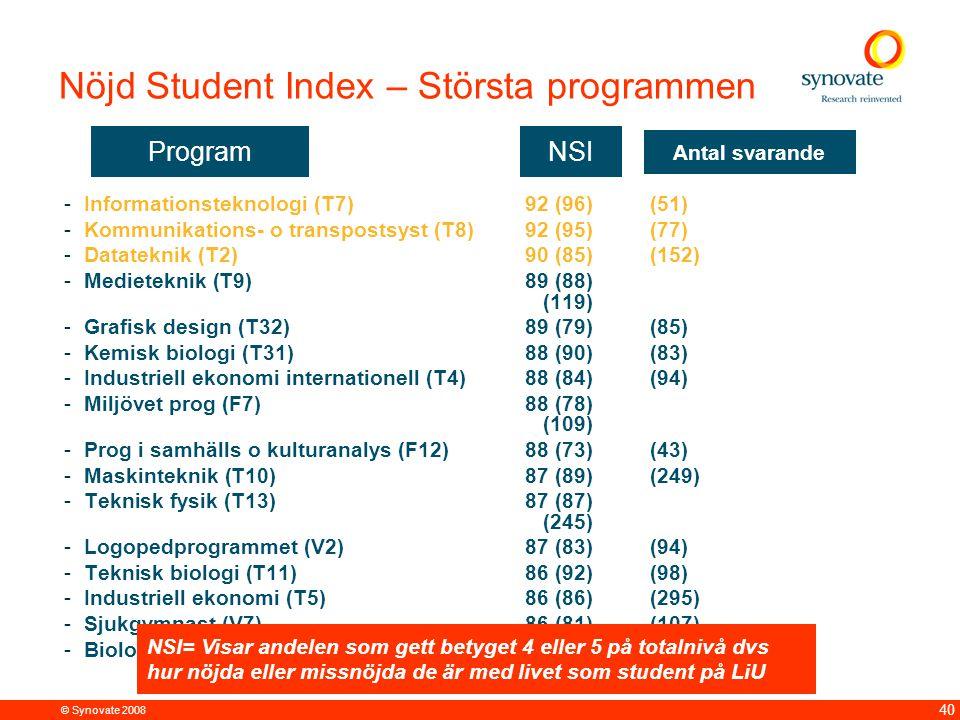 Nöjd Student Index – Största programmen