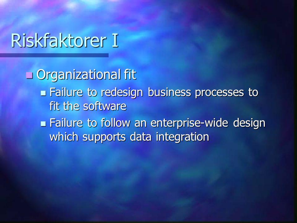 Riskfaktorer I Organizational fit