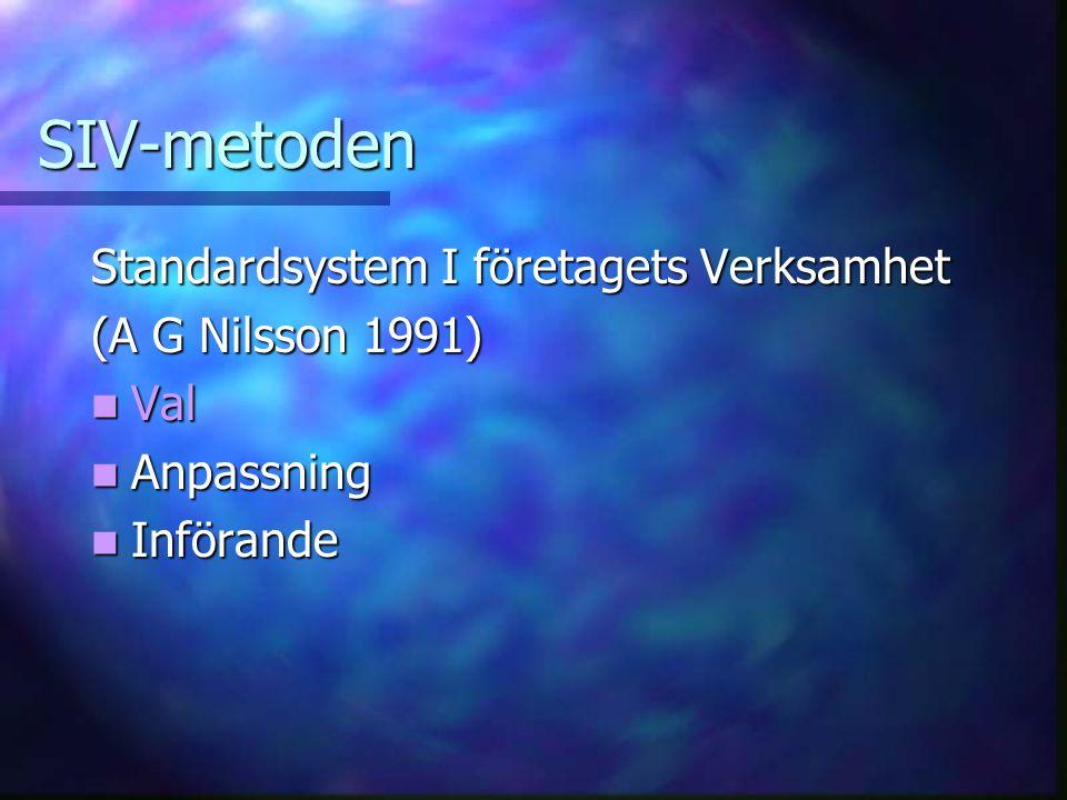 SIV-metoden Standardsystem I företagets Verksamhet (A G Nilsson 1991)