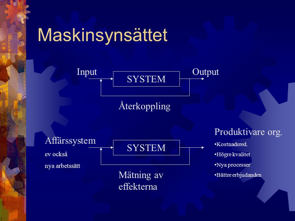 Maskinsynsättet Input Output SYSTEM Återkoppling Produktivare org.
