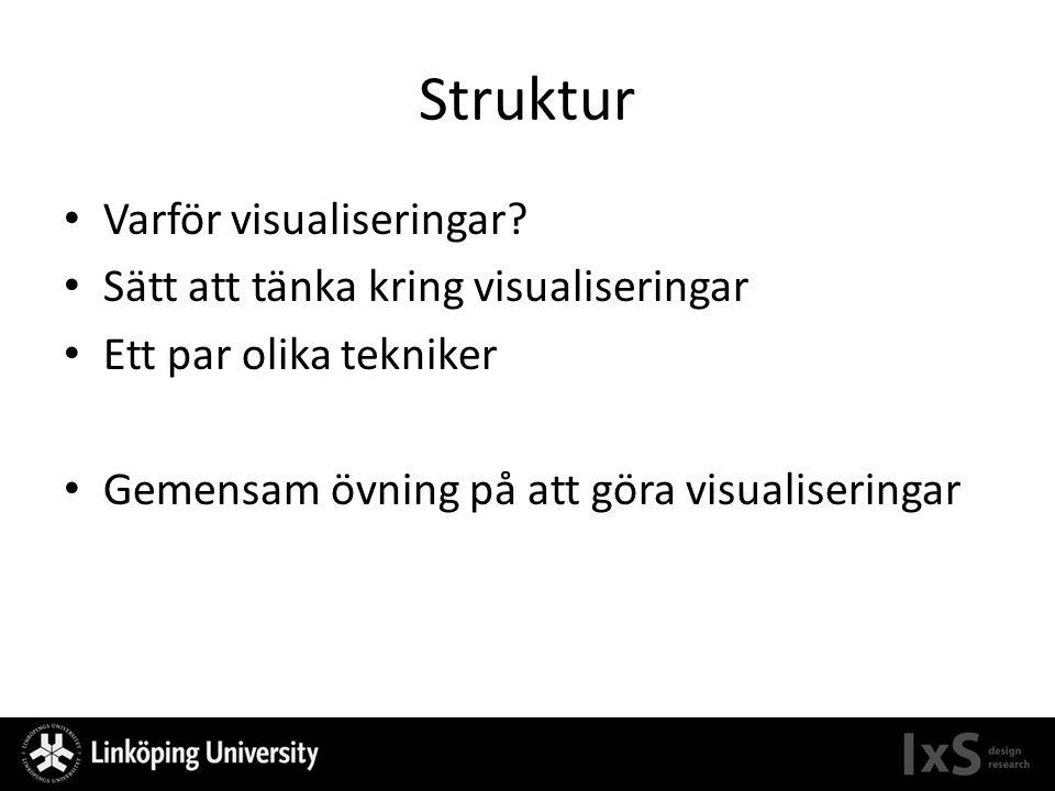 Struktur Varför visualiseringar Sätt att tänka kring visualiseringar