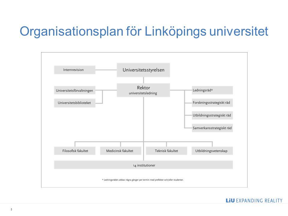 Organisationsplan för Linköpings universitet