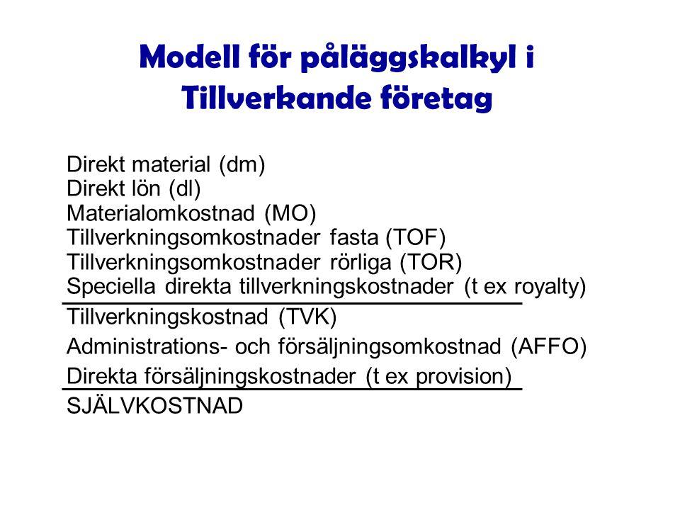 Modell för påläggskalkyl i Tillverkande företag