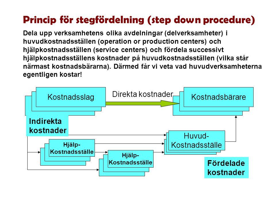 Princip för stegfördelning (step down procedure)