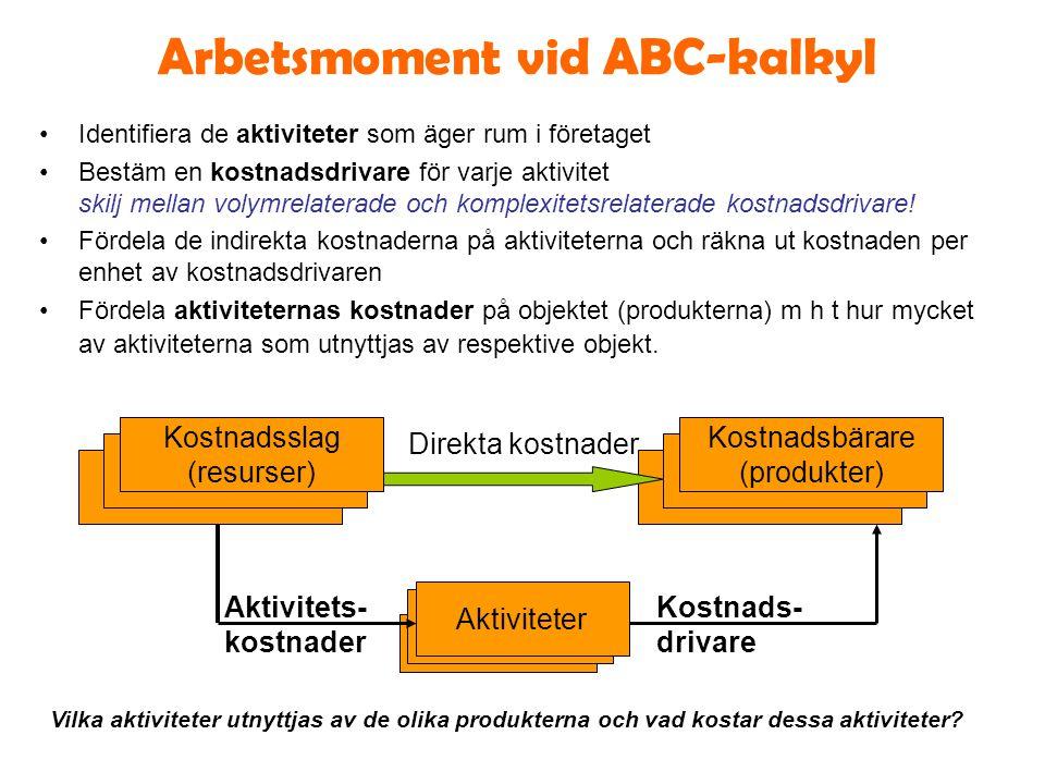 Arbetsmoment vid ABC-kalkyl