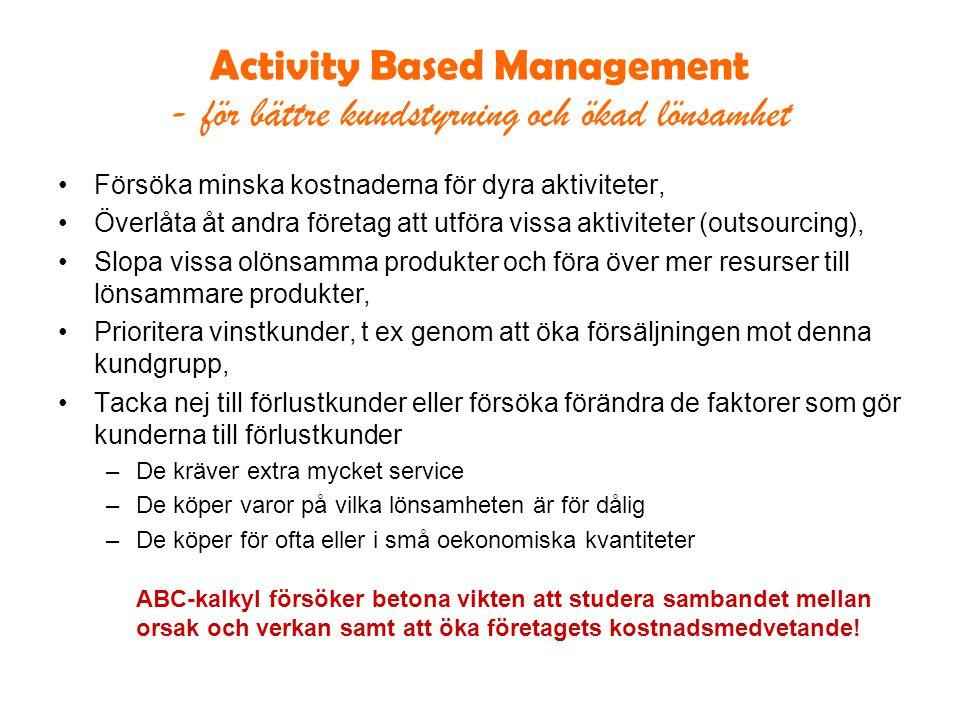 Activity Based Management - för bättre kundstyrning och ökad lönsamhet
