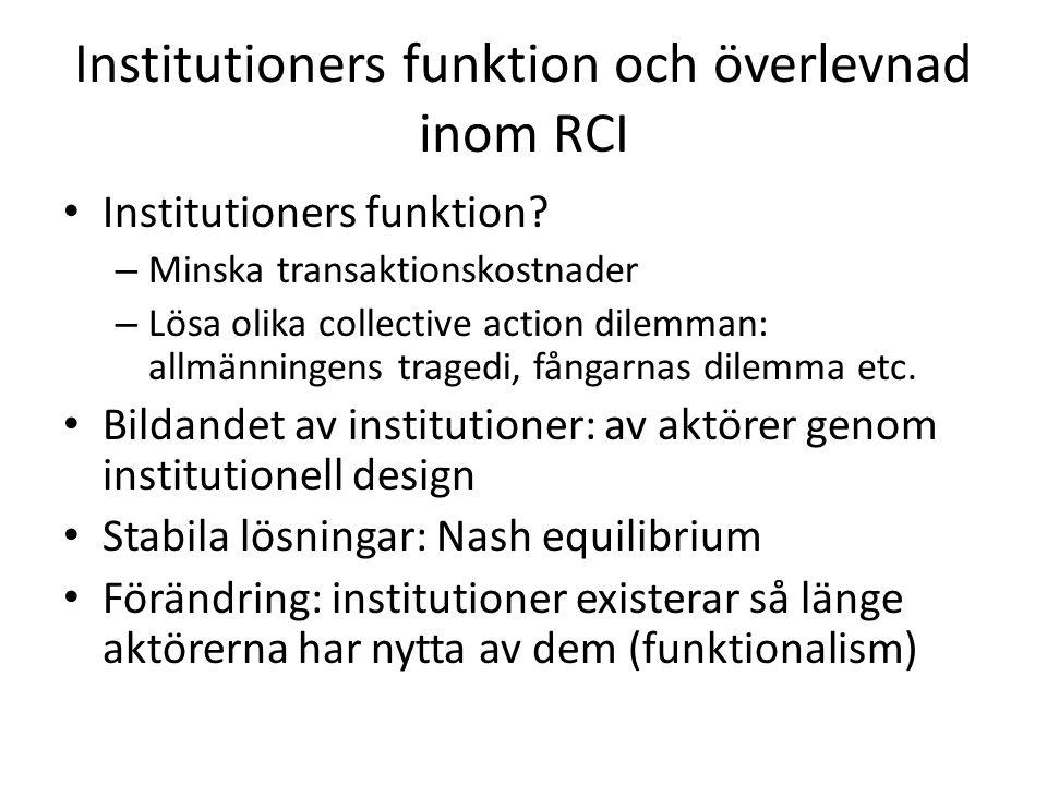 Institutioners funktion och överlevnad inom RCI