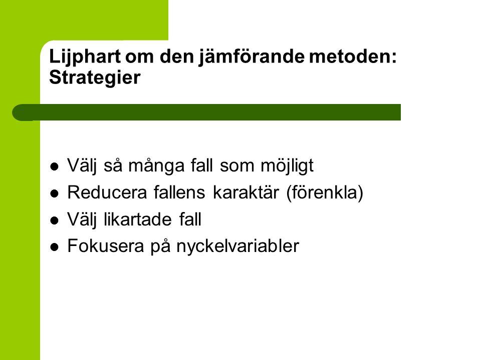 Lijphart om den jämförande metoden: Strategier