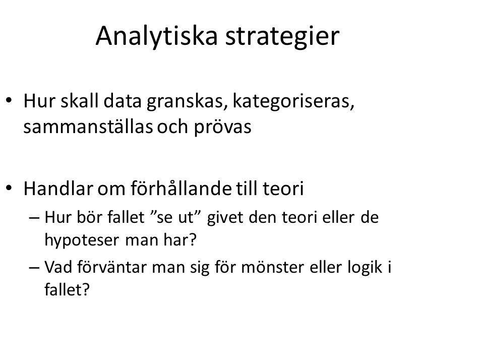 Analytiska strategier