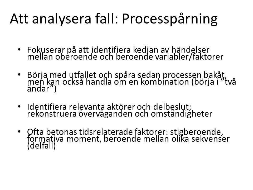 Att analysera fall: Processpårning
