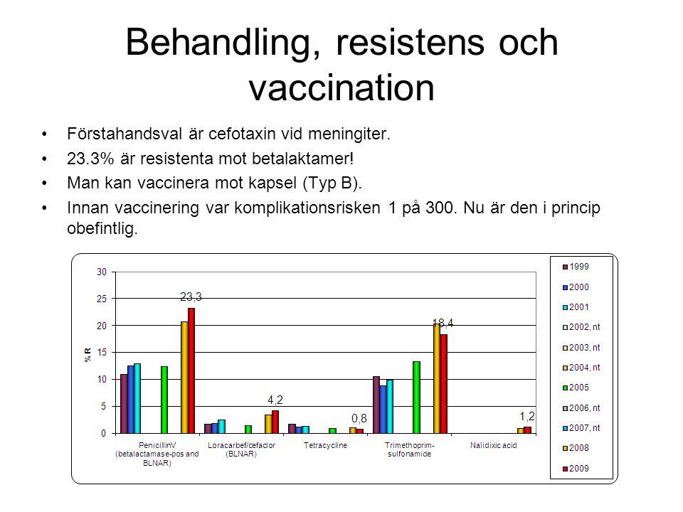 Behandling, resistens och vaccination