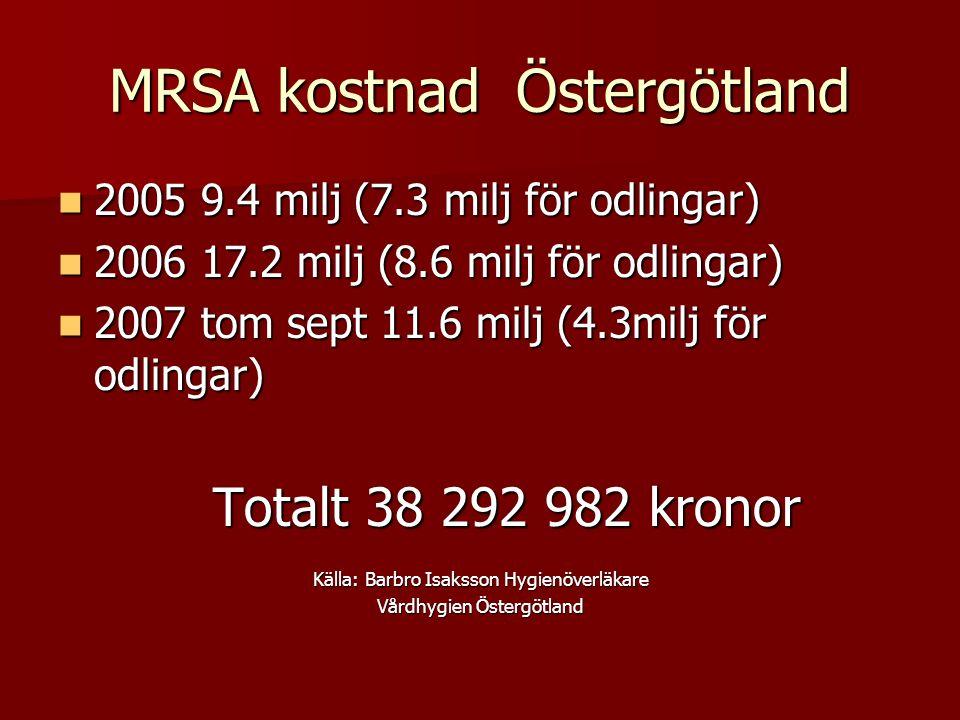 MRSA kostnad Östergötland