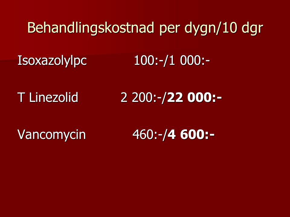 Behandlingskostnad per dygn/10 dgr