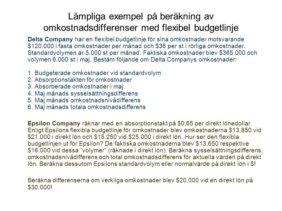 Lämpliga exempel på beräkning av omkostnadsdifferenser med flexibel budgetlinje