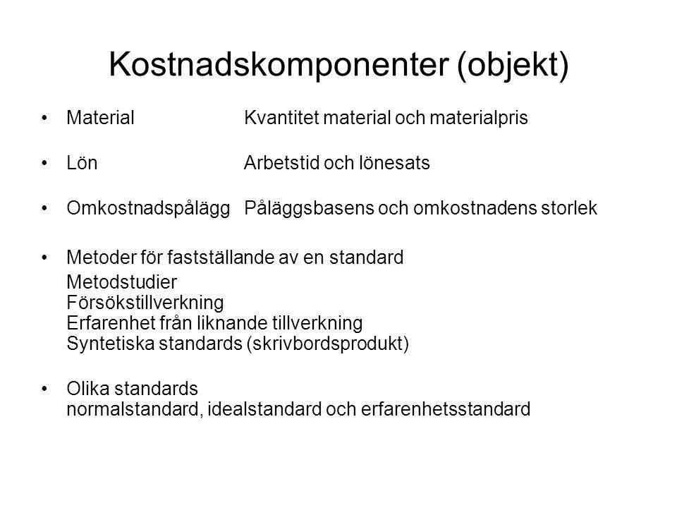 Kostnadskomponenter (objekt)