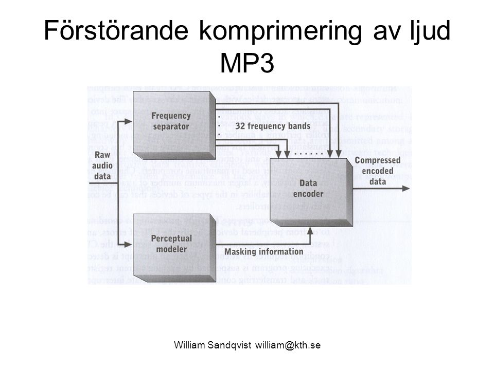 Förstörande komprimering av ljud MP3