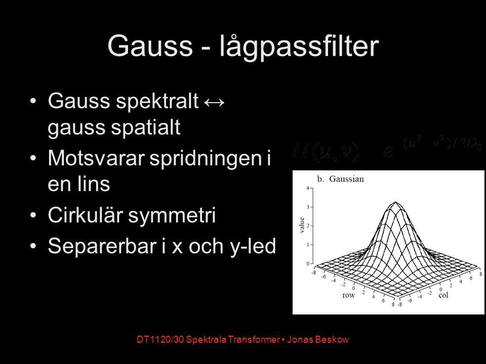 DT1120/30 Spektrala Transformer • Jonas Beskow