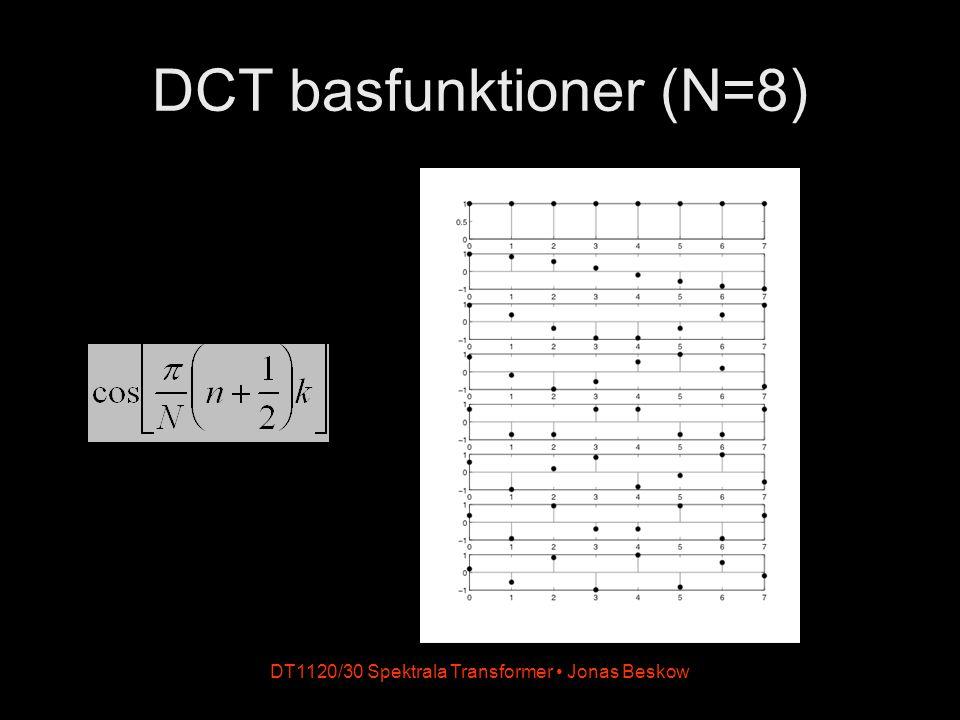DCT basfunktioner (N=8)