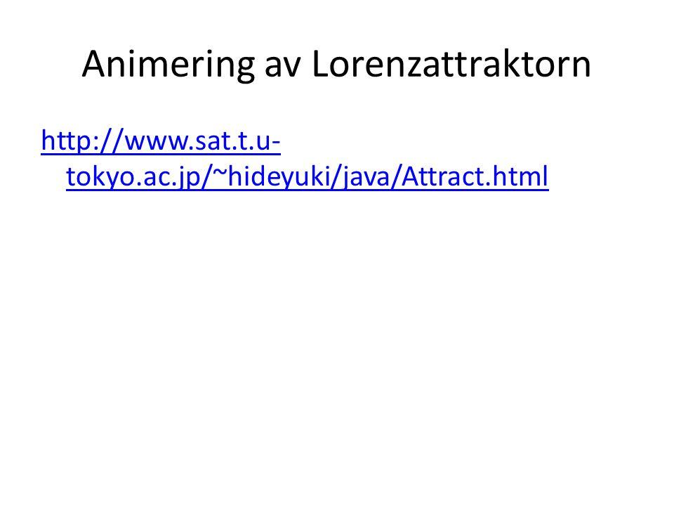Animering av Lorenzattraktorn