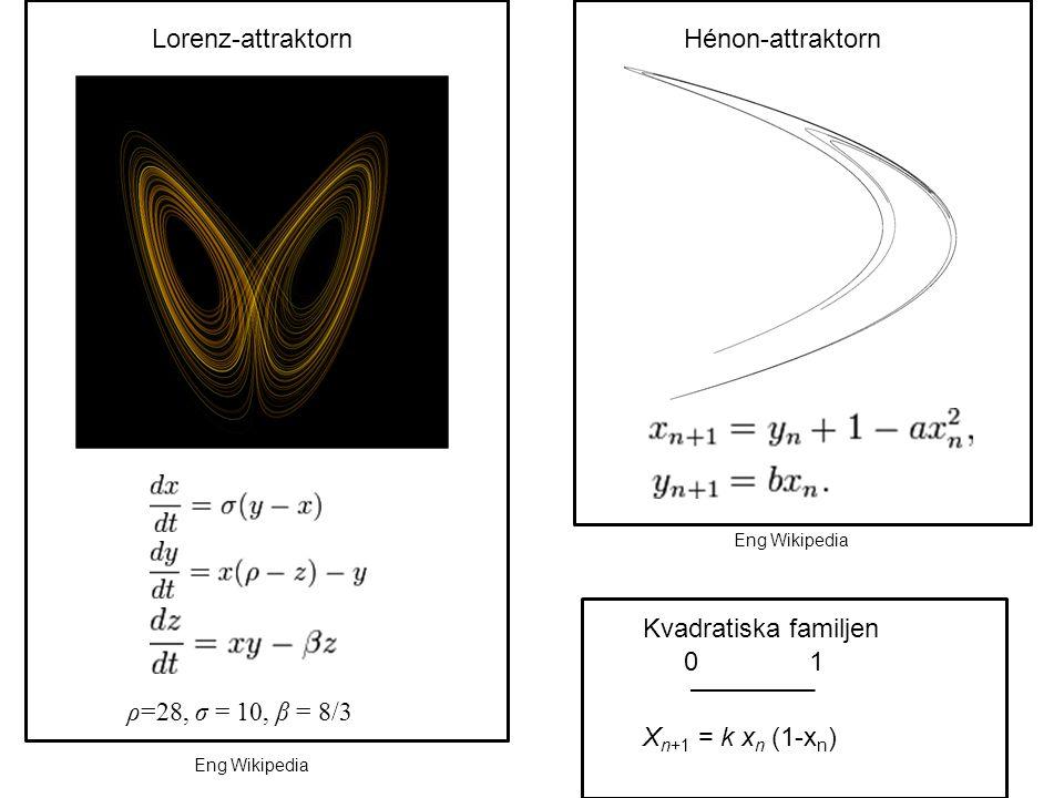 Lorenz-attraktorn Hénon-attraktorn Kvadratiska familjen 1