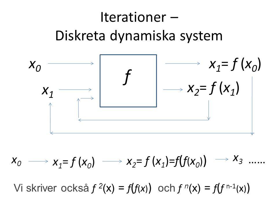 Iterationer – Diskreta dynamiska system