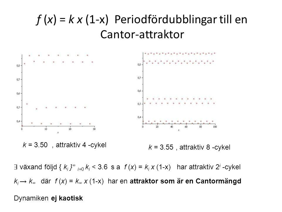 f (x) = k x (1-x) Periodfördubblingar till en Cantor-attraktor