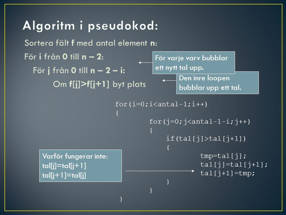 Algoritm i pseudokod: Sortera fält f med antal element n: