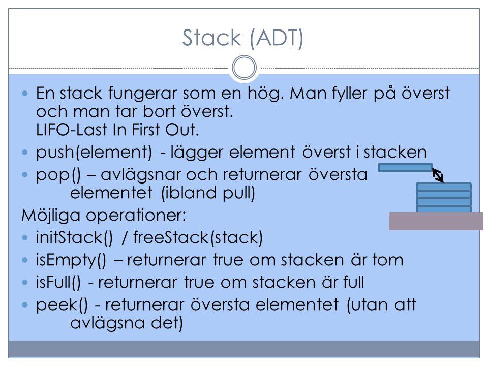 Stack (ADT) En stack fungerar som en hög. Man fyller på överst och man tar bort överst. LIFO-Last In First Out.