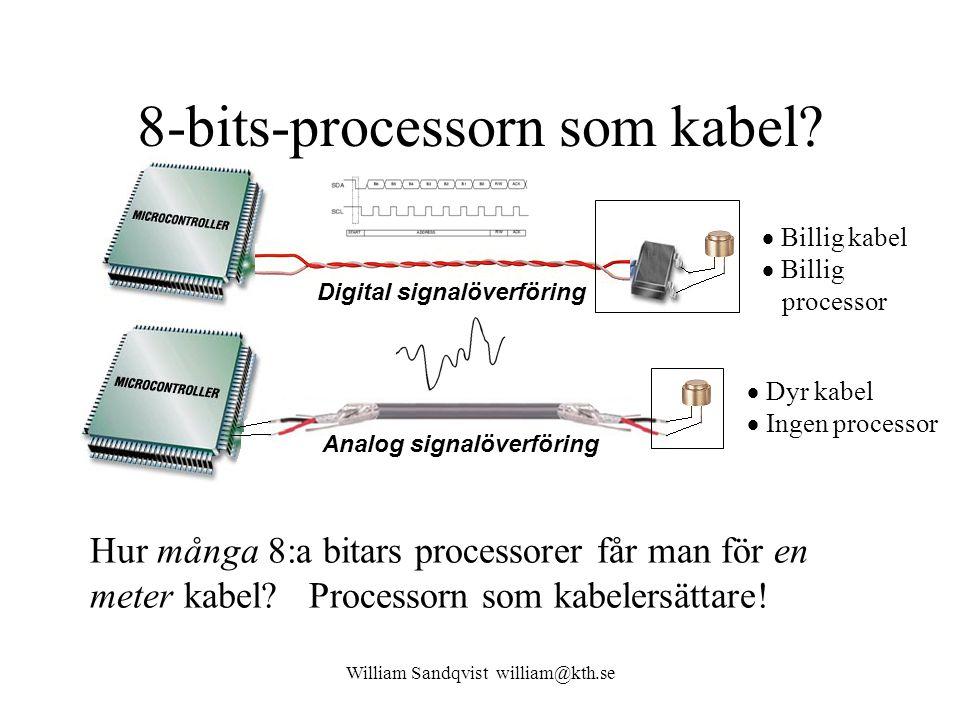 8-bits-processorn som kabel