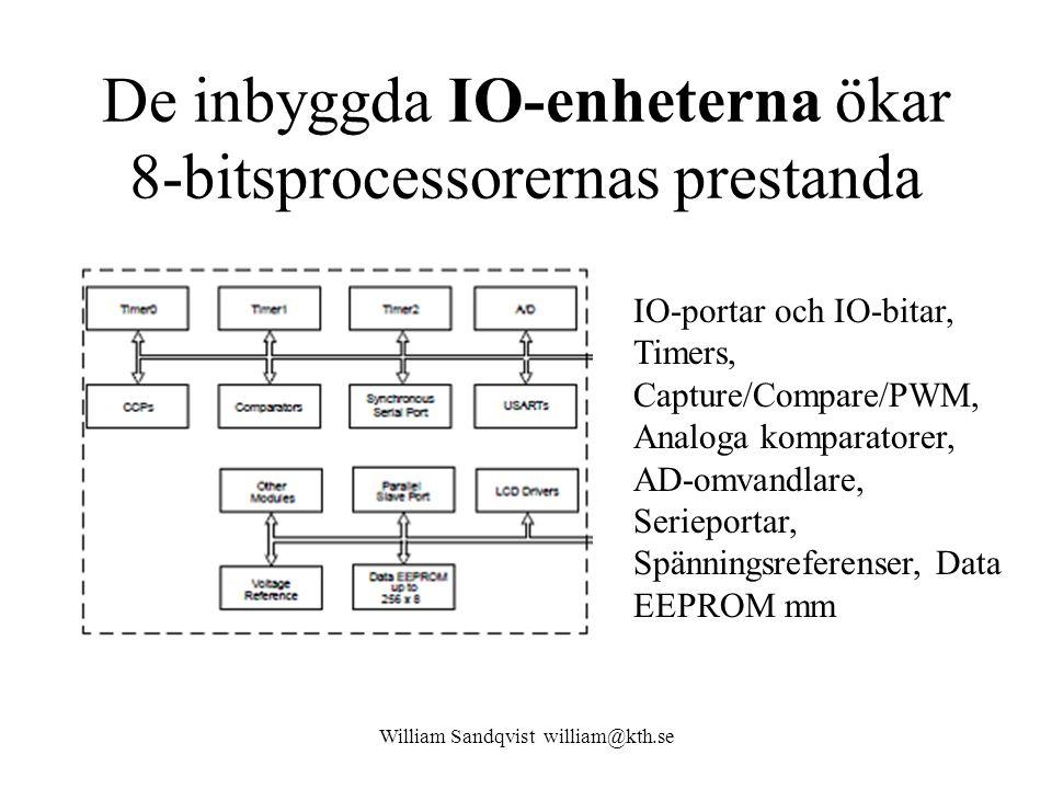De inbyggda IO-enheterna ökar 8-bitsprocessorernas prestanda