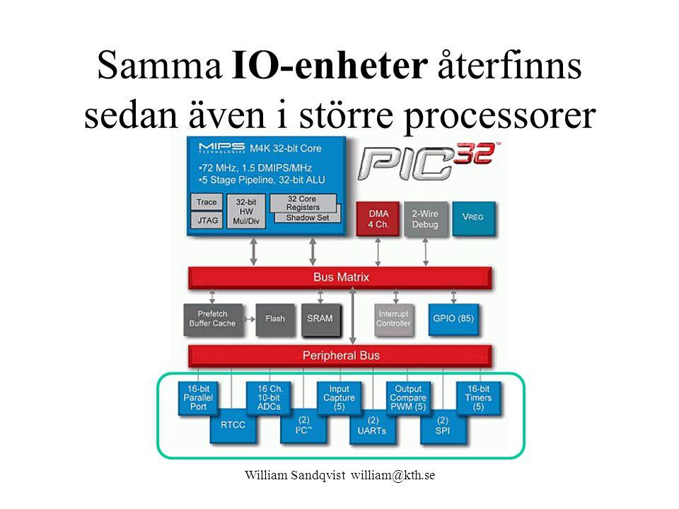 Samma IO-enheter återfinns sedan även i större processorer