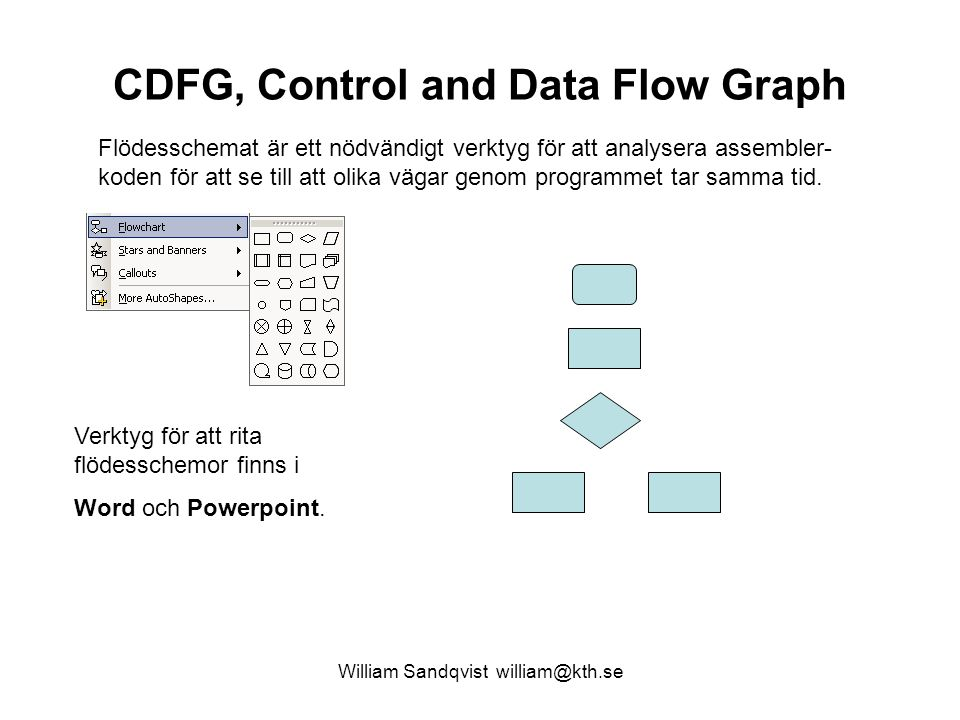 CDFG, Control and Data Flow Graph