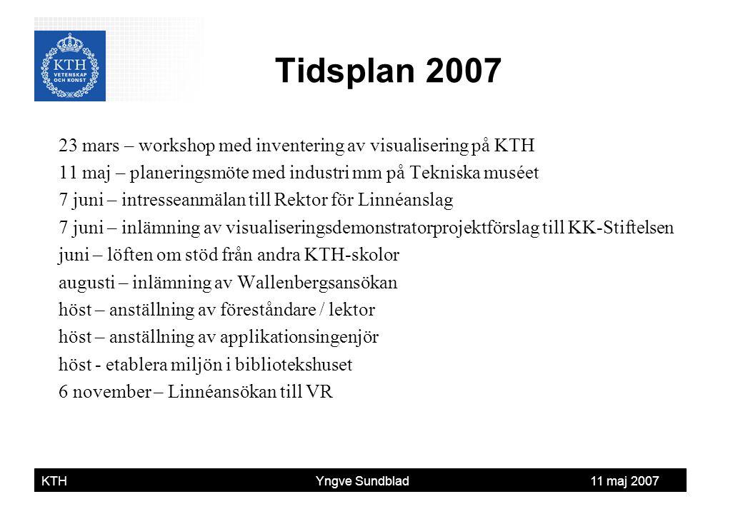Tidsplan 2007 23 mars – workshop med inventering av visualisering på KTH. 11 maj – planeringsmöte med industri mm på Tekniska muséet.