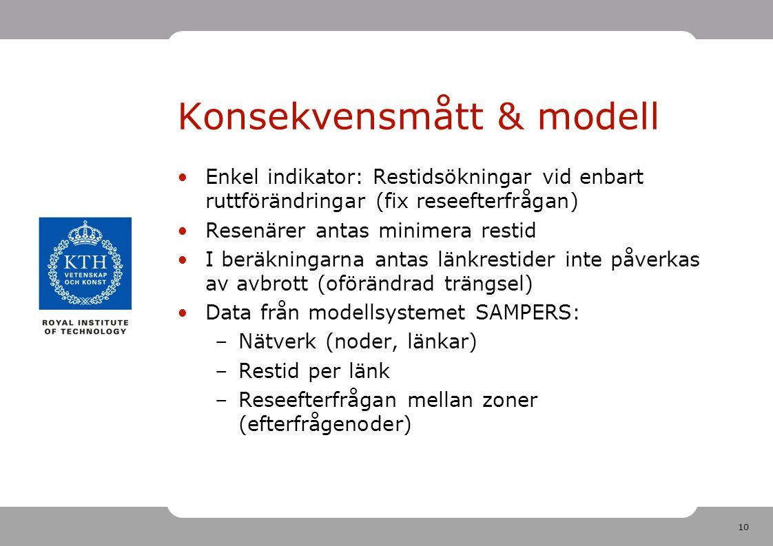Konsekvensmått & modell