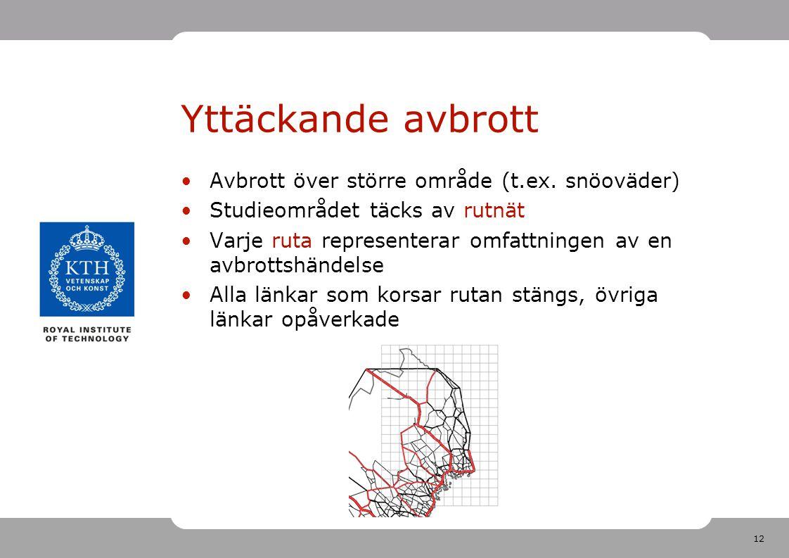 Yttäckande avbrott Avbrott över större område (t.ex. snöoväder)