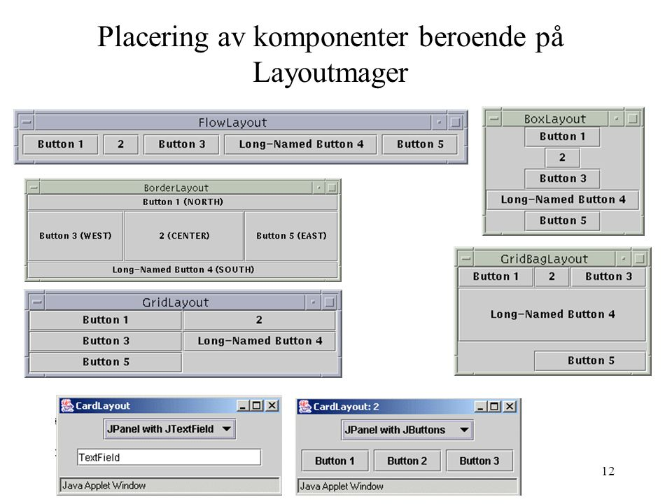 Placering av komponenter beroende på Layoutmager