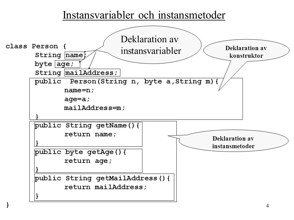 Deklaration av konstruktor Deklaration av instansmetoder