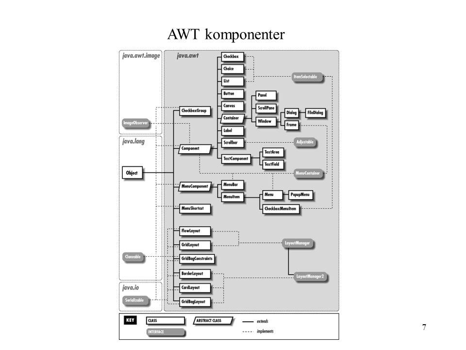 AWT komponenter