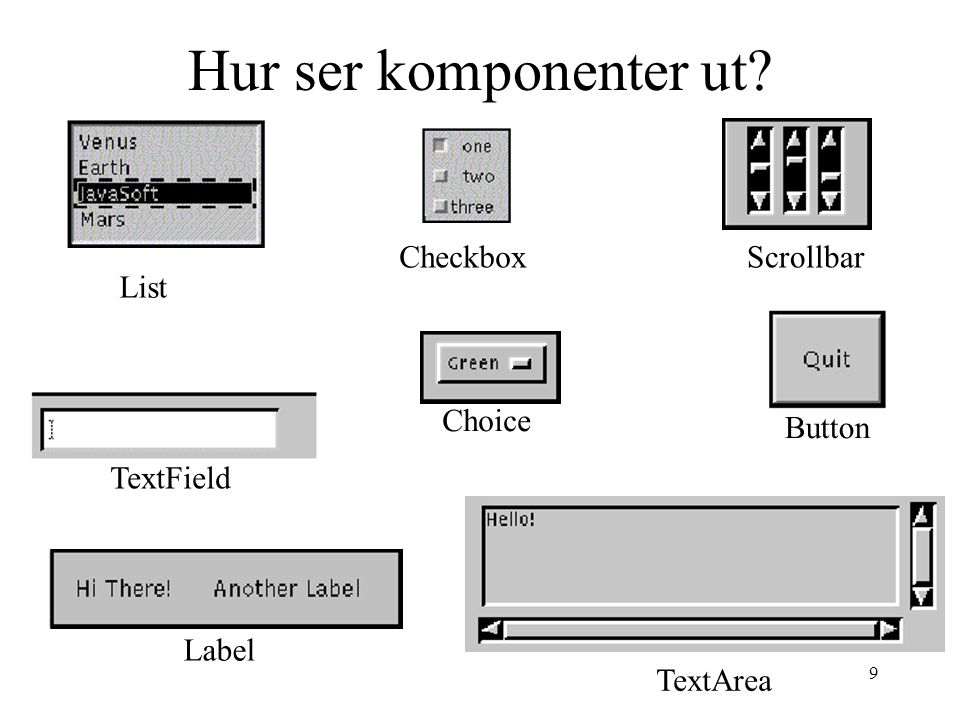 Hur ser komponenter ut Checkbox Scrollbar List Choice Button