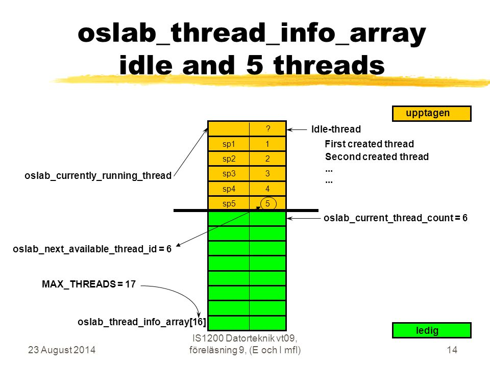 oslab_thread_info_array idle and 5 threads