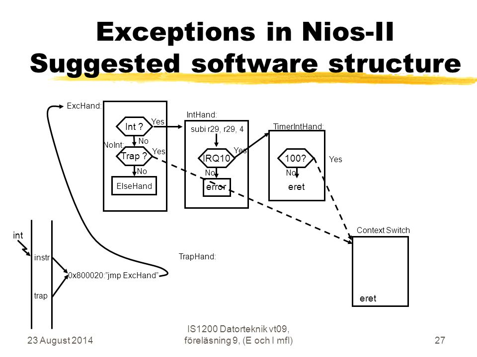 Exceptions in Nios-II Suggested software structure
