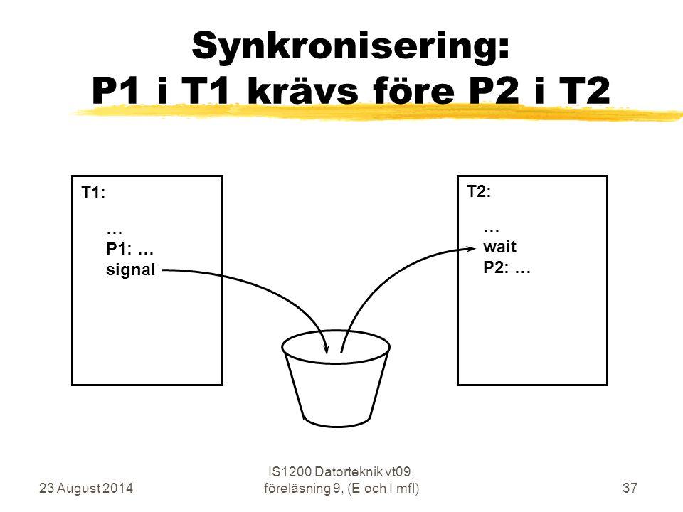 Synkronisering: P1 i T1 krävs före P2 i T2