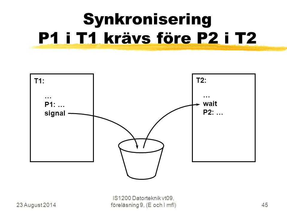 Synkronisering P1 i T1 krävs före P2 i T2